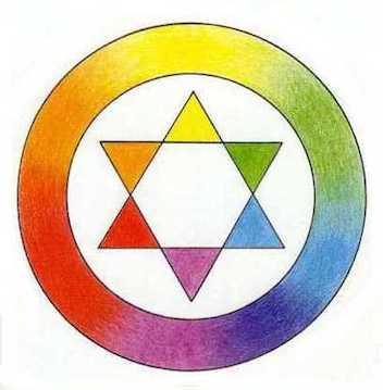 La signification et l expression des couleurs acea7a33761a